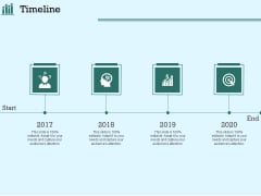 Survey Analysis Gain Marketing Insights Timeline Pictures PDF