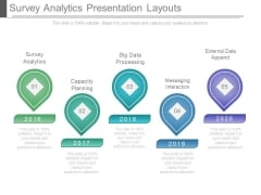 Survey Analytics Presentation Layouts