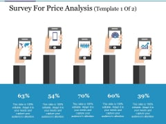 Survey For Price Analysis Template 2 Ppt PowerPoint Presentation Infographic Template Aids