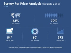 Survey For Price Analysis Template Ppt PowerPoint Presentation Gallery Slides