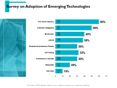 Survey On Adoption Of Emerging Technologies Ppt PowerPoint Presentation Infographics Clipart Images