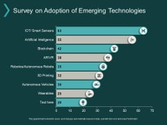 Survey On Adoption Of Emerging Technologies Ppt PowerPoint Presentation Infographics Slideshow