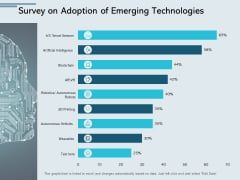 Survey On Adoption Of Emerging Technologies Ppt PowerPoint Presentation Portfolio Graphics