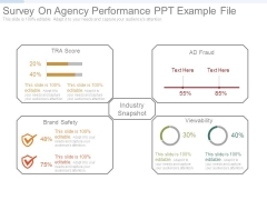 Survey On Agency Performance Ppt Example File