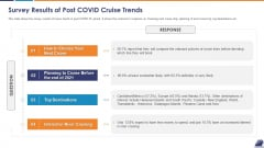 Survey Results Of Post COVID Cruise Trends Portrait PDF