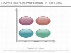 Surveying Risk Assessment Diagram Ppt Slide Show