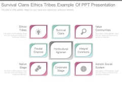 Survival Clans Ethics Tribes Example Of Ppt Presentation