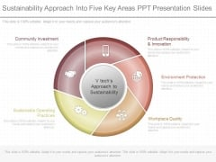 Sustainability Approach Into Five Key Areas Ppt Presentation Slides