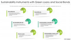Sustainability Instruments With Green Loans And Social Bonds Ppt PowerPoint Presentation File Brochure PDF