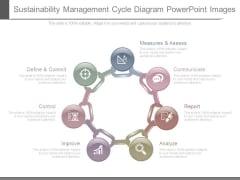 Sustainability Management Cycle Diagram Powerpoint Images