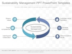 Sustainability Management Ppt Powerpoint Templates