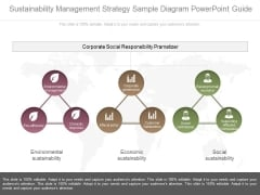 Sustainability Management Strategy Sample Diagram Powerpoint Guide