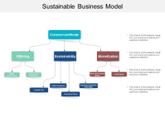Sustainable Business Model Ppt Powerpoint Presentation Layouts Example Introduction