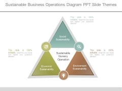 Sustainable Business Operations Diagram Ppt Slide Themes