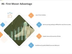 Sustainable Competitive Advantage Management Strategy 6 First Mover Advantage Ppt Ideas Portfolio PDF