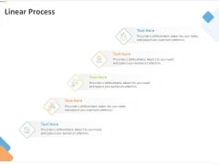 Sustainable Competitive Advantage Management Strategy Linear Process Ppt Show Background Image PDF