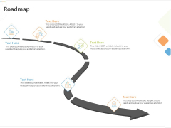 Sustainable Competitive Advantage Management Strategy Roadmap Ppt Visuals PDF
