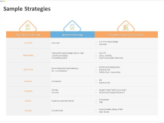 Sustainable Competitive Advantage Management Strategy Sample Strategies Ppt Professional Rules PDF