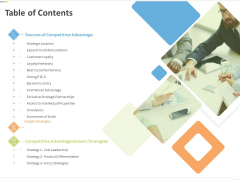 Sustainable Competitive Advantage Management Strategy Table Of Contents Ppt Model Brochure PDF