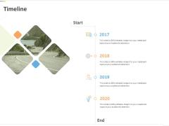 Sustainable Competitive Advantage Management Strategy Timeline Ppt Inspiration Summary PDF