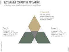 Sustainable Competitive Advantage Ppt PowerPoint Presentation Designs