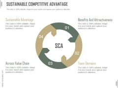 Sustainable Competitive Advantage Slide Ppt PowerPoint Presentation Show