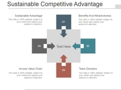 Sustainable Competitive Advantage Template 1 Ppt PowerPoint Presentation Microsoft