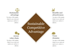 Sustainable Competitive Advantage Template 2 Ppt PowerPoint Presentation Images