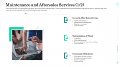 Sustainable Green Manufacturing Innovation Maintenance And Aftersales Services Employee Pictures PDF