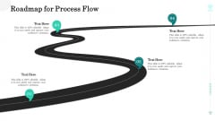 Sustainable Green Manufacturing Innovation Roadmap For Process Flow Introduction PDF