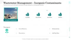 Sustainable Green Manufacturing Innovation Wastewater Management Inorganic Contaminants Guidelines PDF