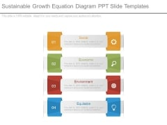 Sustainable Growth Equation Diagram Ppt Slide Templates