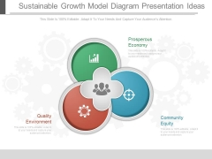 Sustainable Growth Model Diagram Presentation Ideas
