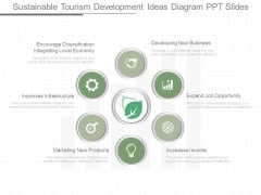 Sustainable Tourism Development Ideas Diagram Ppt Slides