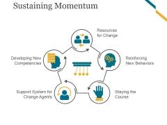 Sustaining Momentum Template 1 Ppt PowerPoint Presentation Good