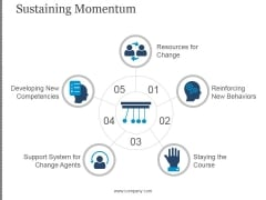 Sustaining Momentum Template 2 Ppt PowerPoint Presentation Example
