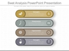 Swat Analysis Powerpoint Presentation
