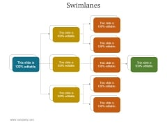 Swimlanes Ppt PowerPoint Presentation Rules