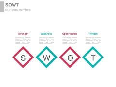 Swot Analysis Design For Management Studies Powerpoint Template