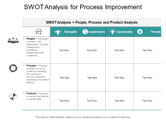 Swot Analysis For Process Improvement Ppt PowerPoint Presentation Show Graphics