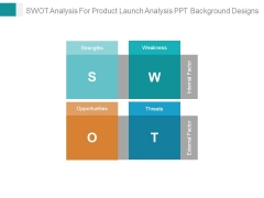 Swot Analysis For Product Launch Analysis Ppt Background Designs