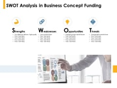 Swot Analysis In Business Concept Funding Ppt PowerPoint Presentation Professional Icon