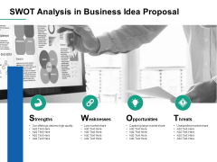 Swot Analysis In Business Idea Proposal Ppt PowerPoint Presentation Inspiration Background