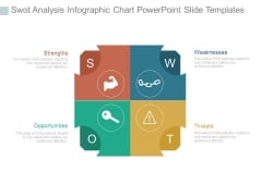 Swot Analysis Infographic Chart Powerpoint Slide Templates