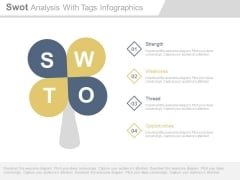 Swot Analysis Layout For Business PowerPoint Slides
