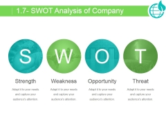 Swot Analysis Of Company Ppt PowerPoint Presentation Icon