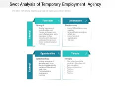 Swot Analysis Of Temporary Employment Agency Ppt PowerPoint Presentation Layouts Introduction PDF