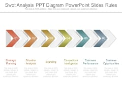 Swot Analysis Ppt Diagram Powerpoint Slides Rules