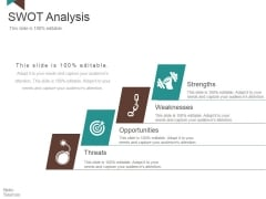 Swot Analysis Ppt PowerPoint Presentation Ideas Slideshow