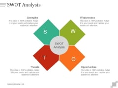 Swot Analysis Ppt PowerPoint Presentation Inspiration